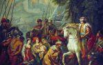 Внешняя политика Ивана 4 Грозного (кратко)