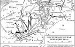 Восточно-Прусская операция 1914 года