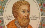 Иван 3 — первый государь всея Руси