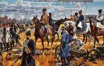 Партизанское движение 1812 года (кратко)