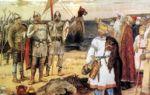 Норманская теория происхождения древнерусского государства