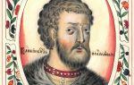 Иван 2 Красный (краткая биография)
