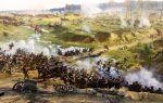 Отечественная война с Наполеоном 1812 года (кратко)