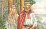 Происхождение восточных славян (кратко)