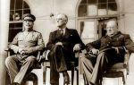 Антигитлеровская коалиция в годы Второй мировой войны (кратко)