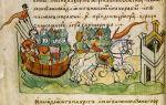 Поход Олега на Царьград (Константинополь)